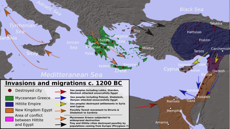 Moyen Orient fin âge de bronze