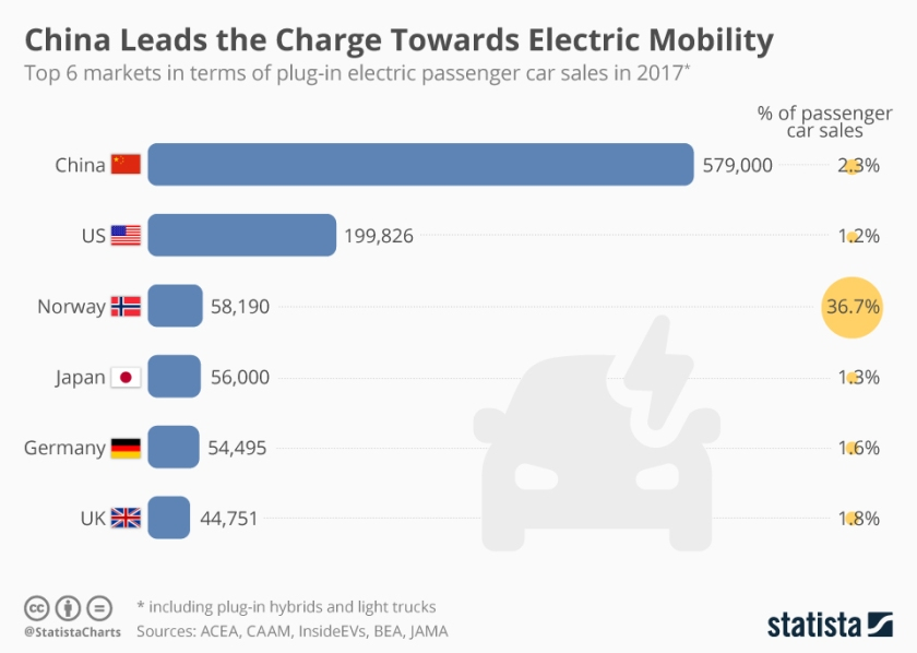 electric_vehicle_sales 2017
