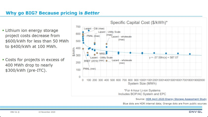 DNV GL Solar + PV economies of scale