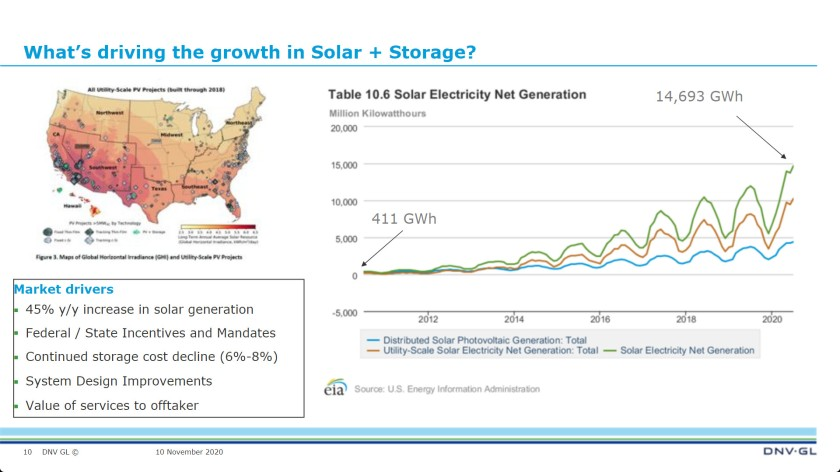 DNV GL Why solar is gettng bigger